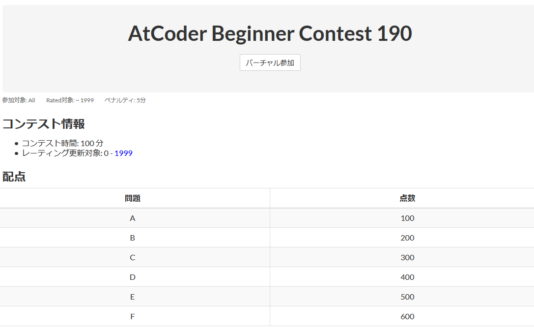 AtCoder Beginner Contest 190 Solutions